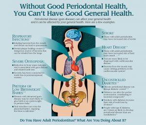 general-health